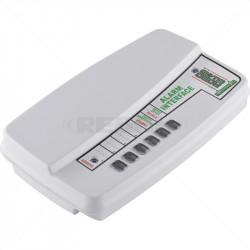 Robo Guard Alarm Interface